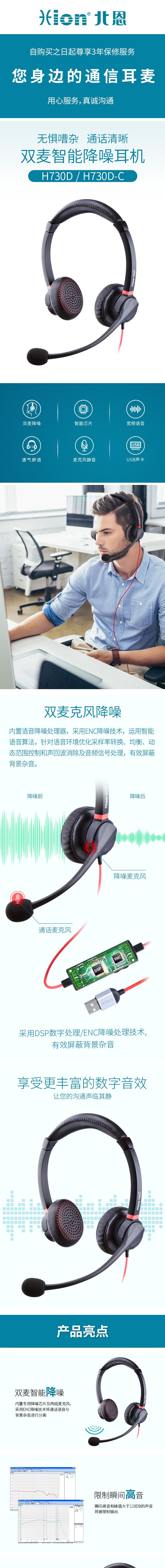 北恩 For900d